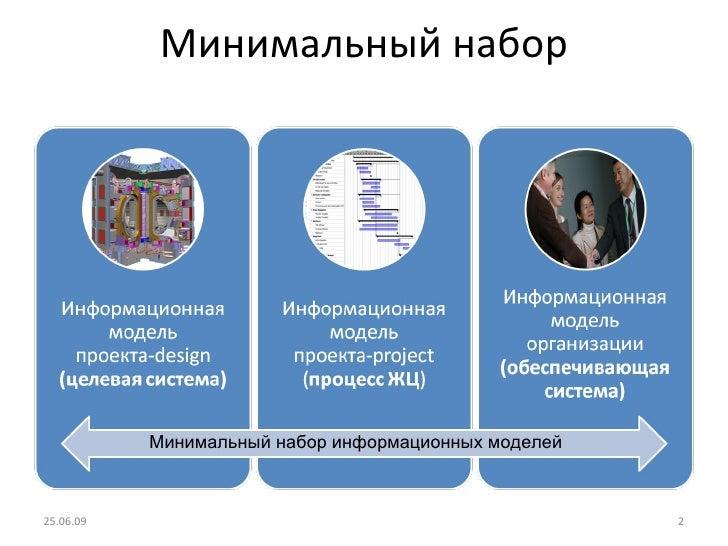 Минимальный набор Минимальный набор информационных моделей 25.06.09