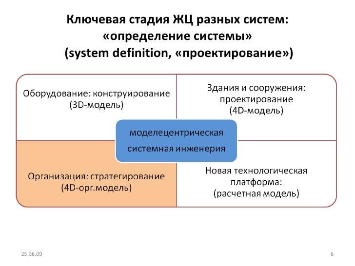 Ключевая стадия ЖЦ   разных систем: «определение системы»  ( system definition , «проектирование» ) 25.06.09