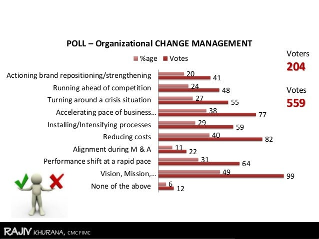 strengthening organizational change processes This article describes regarding the interconnection between organizational vision, mission and change management it provides a brief coverage on the role which.