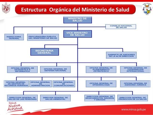 Organizaci n de la salud publica en el peru for Ministerio de salud peru