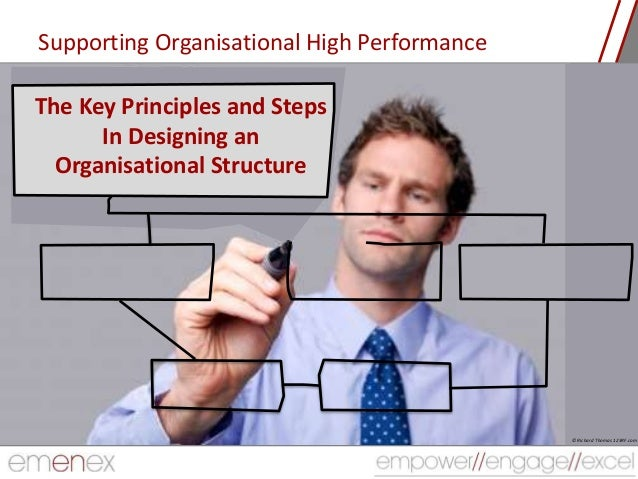 © Richard Thomas 123RF.com The Key Principles and Steps In Designing an Organisational Structure Supporting Organisational...