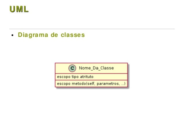 UMLUML ● Diagrama de classes