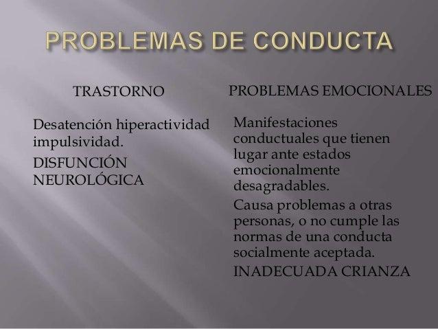 TRASTORNOConflictos con el entorno social.Fracaso escolar.Expulsiones.Delincuencia.Problemas psiquiátricos en edad adulta....