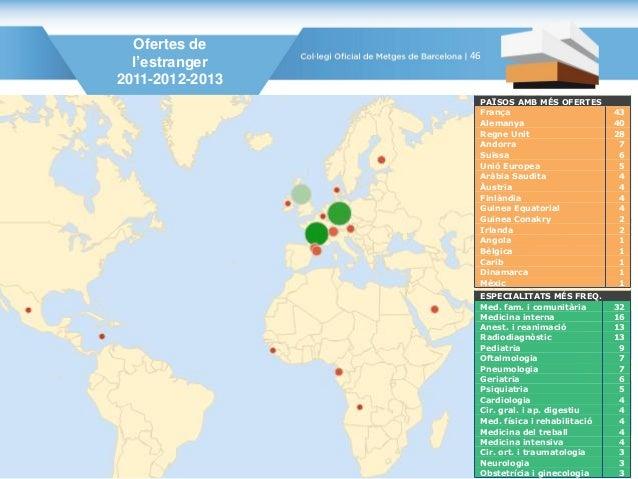 Ofertes de l'estranger 2011-2012-2013 ESPECIALITATS MÉS FREQ. Med. fam. i comunitària 32 Medicina interna 16 Anest. i rean...