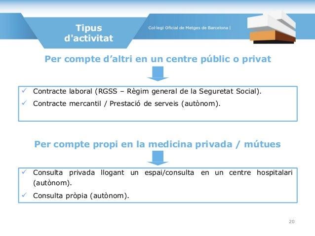 Tipus d'activitat  Contracte laboral (RGSS – Règim general de la Seguretat Social).  Contracte mercantil / Prestació de ...