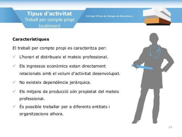 Tipus d'activitat Treball per compte propi (autònom) Característiques El treball per compte propi es caracteritza per:  L...