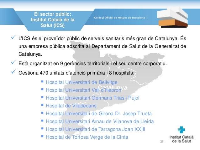  L'ICS és el proveïdor públic de serveis sanitaris més gran de Catalunya. És una empresa pública adscrita al Departament ...