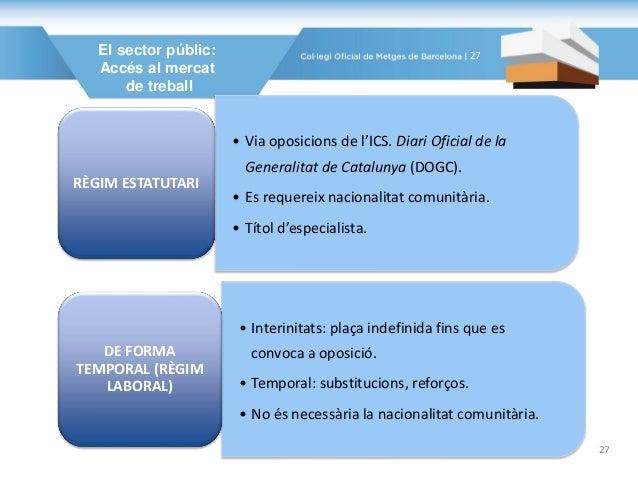 • Via oposicions de l'ICS. Diari Oficial de la Generalitat de Catalunya (DOGC). • Es requereix nacionalitat comunitària. •...