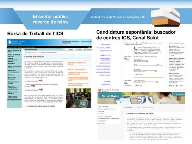 El sector públic: recerca de feina Borsa de Treball de l'ICS Candidatura espontània: buscador de centres ICS, Canal Salut ...