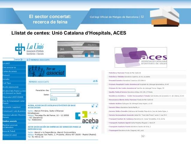 El sector concertat: recerca de feina Llistat de centes: Unió Catalana d'Hospitals, ACES 32 32
