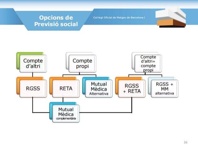 Opcions de Previsió social 36