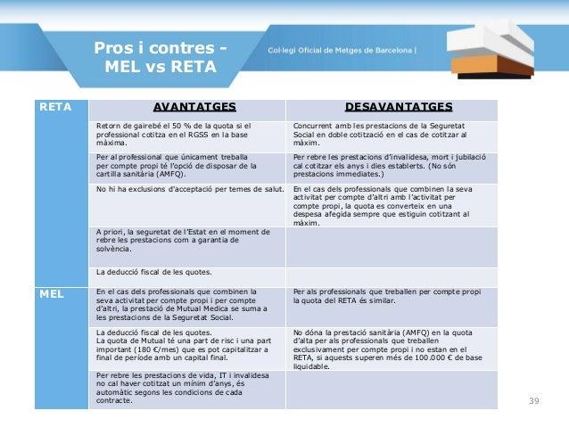 Pros i contres - MEL vs RETA RETA AVANTATGES DESAVANTATGES Retorn de gairebé el 50 % de la quota si el professional cotitz...