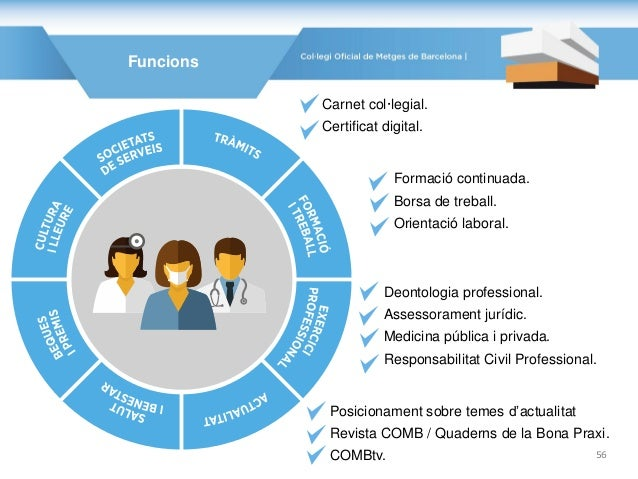 Funcions Carnet col·legial. Certificat digital. Formació continuada. Borsa de treball. Orientació laboral. Deontologia pro...