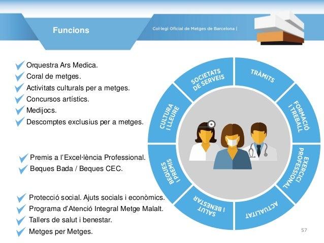 Funcions Protecció social. Ajuts socials i econòmics. Programa d'Atenció Integral Metge Malalt. Tallers de salut i benesta...