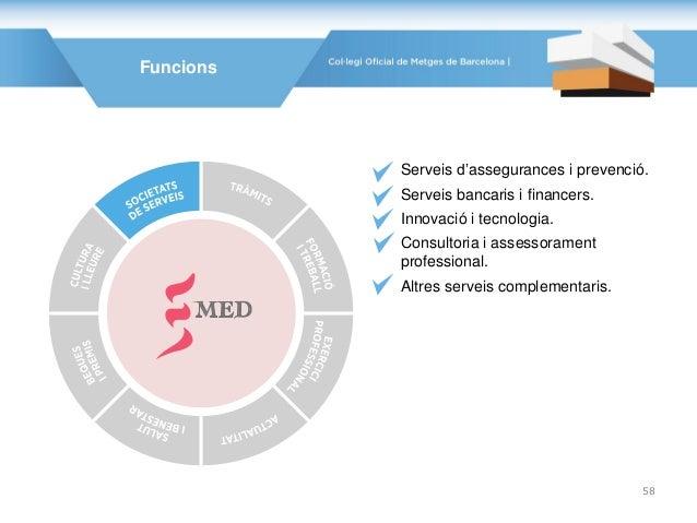 Funcions Serveis d'assegurances i prevenció. Serveis bancaris i financers. Innovació i tecnologia. Consultoria i assessora...