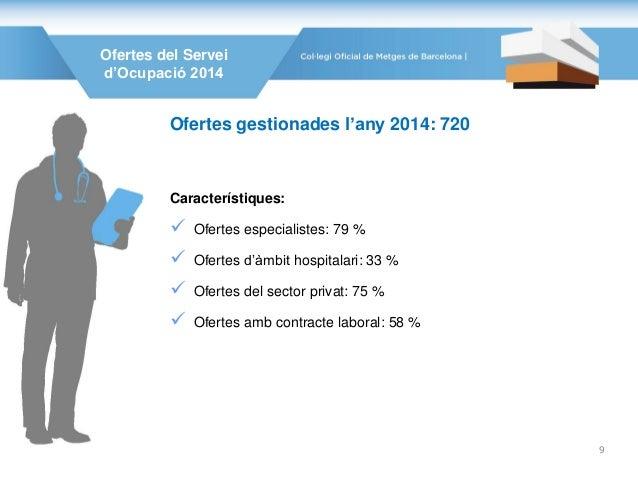 Ofertes del Servei d'Ocupació 2014 Ofertes gestionades l'any 2014: 720 Característiques:  Ofertes especialistes: 79 %  O...
