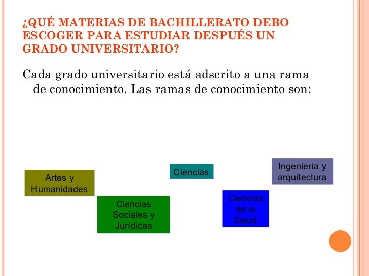 Orientacion en 4 de eso para bachillerato for Donde puedo estudiar arquitectura