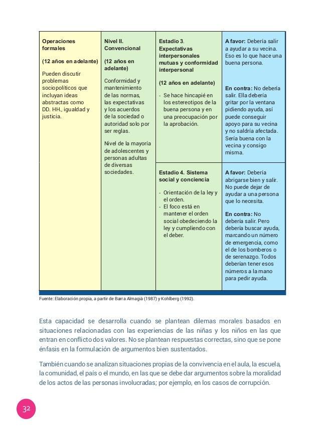 32 Operaciones formales (12 años en adelante) Pueden discutir problemas sociopolíticos que incluyan ideas abstractas como ...