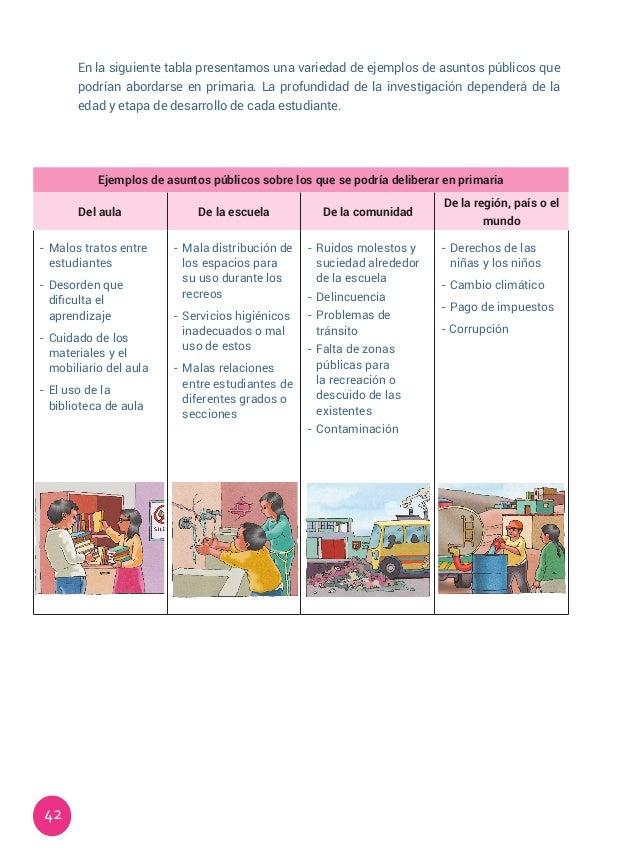 42 En la siguiente tabla presentamos una variedad de ejemplos de asuntos públicos que podrían abordarse en primaria. La pr...