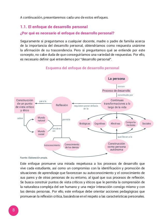8 A continuación, presentaremos cada uno de estos enfoques. 1.1.El enfoque de desarrollo personal ¿Por qué es necesario e...