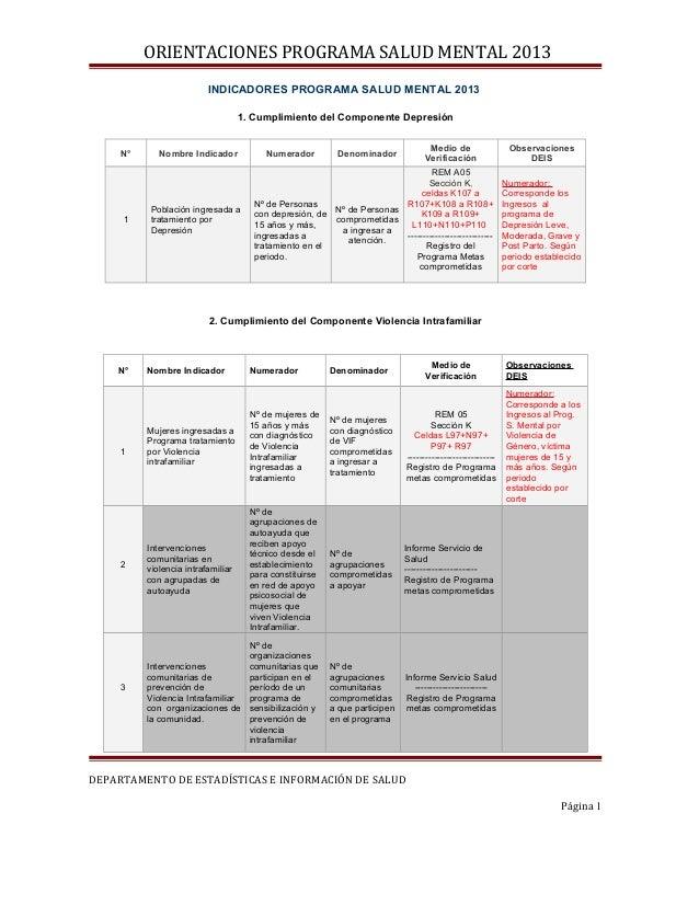 ORIENTACIONES PROGRAMA SALUD MENTAL 2013 INDICADORES PROGRAMA SALUD MENTAL 2013 1. Cumplimiento del Componente Depresión N...