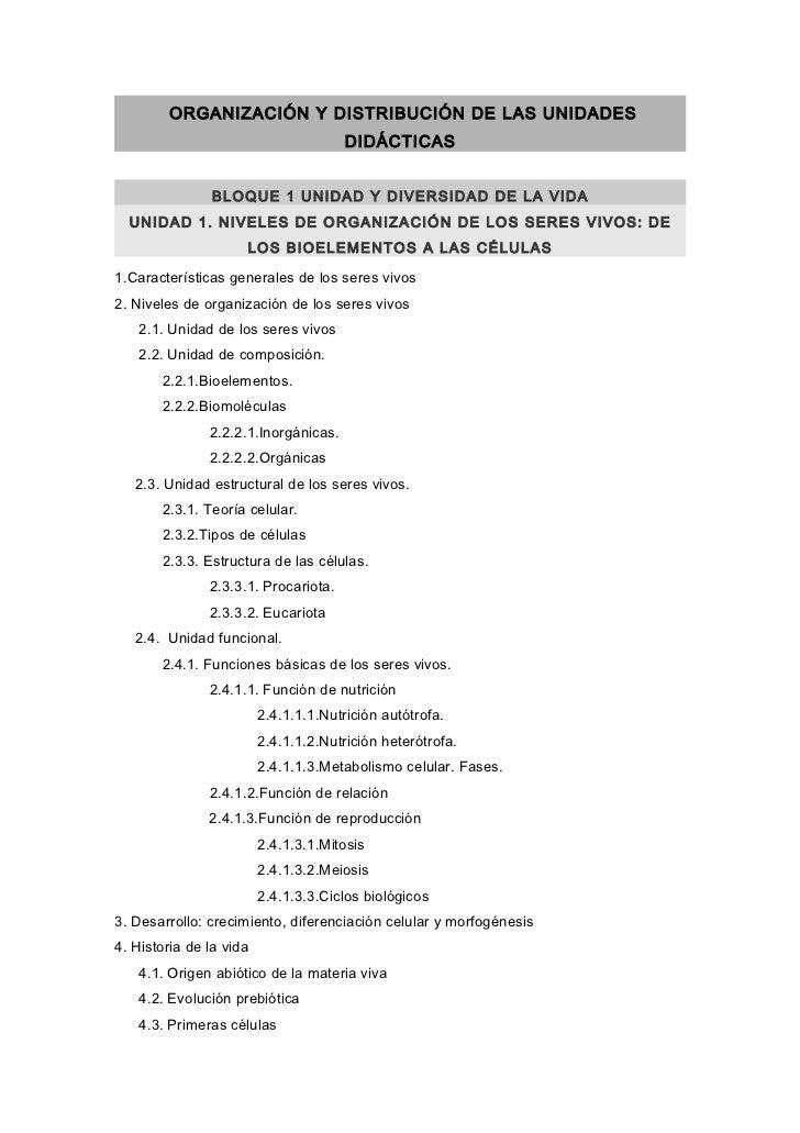 ORGANIZACIÓN Y DISTRIBUCIÓN DE LAS UNIDADES                                       DIDÁCTICAS                BLOQUE 1 UNIDA...