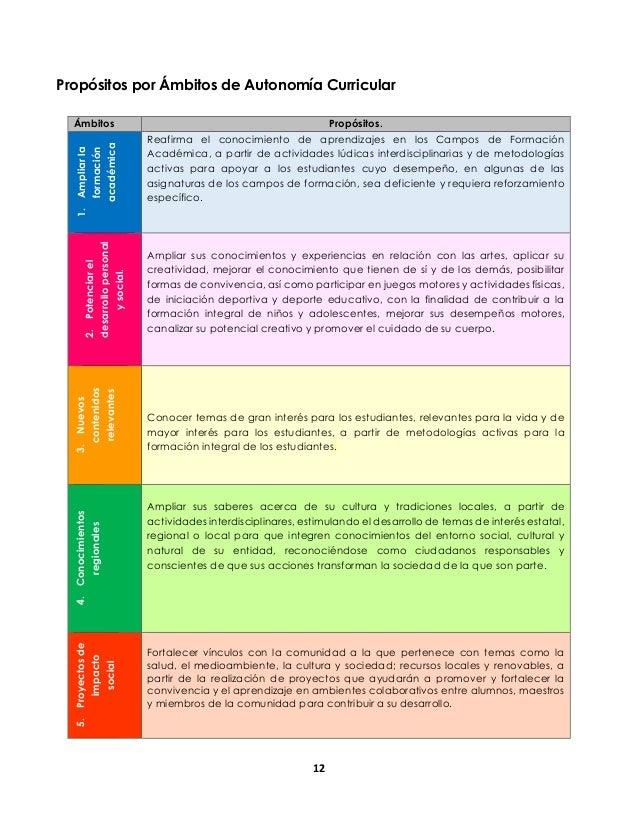 Documento Para Las Orientaciones De Diseño De Proyectos En