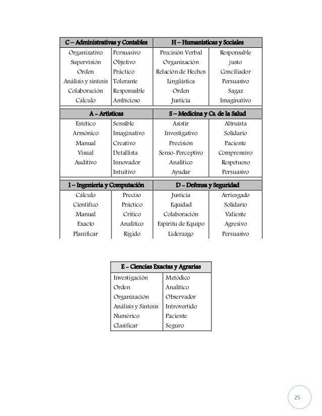 Test de orientacion vocacional chaside