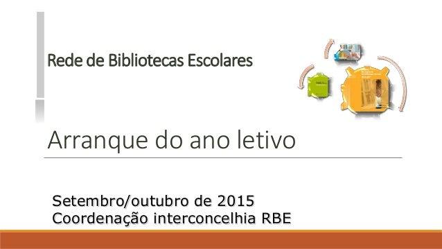 Rede de Bibliotecas Escolares Arranque do ano letivo Setembro/outubro de 2015 Coordenação interconcelhia RBE