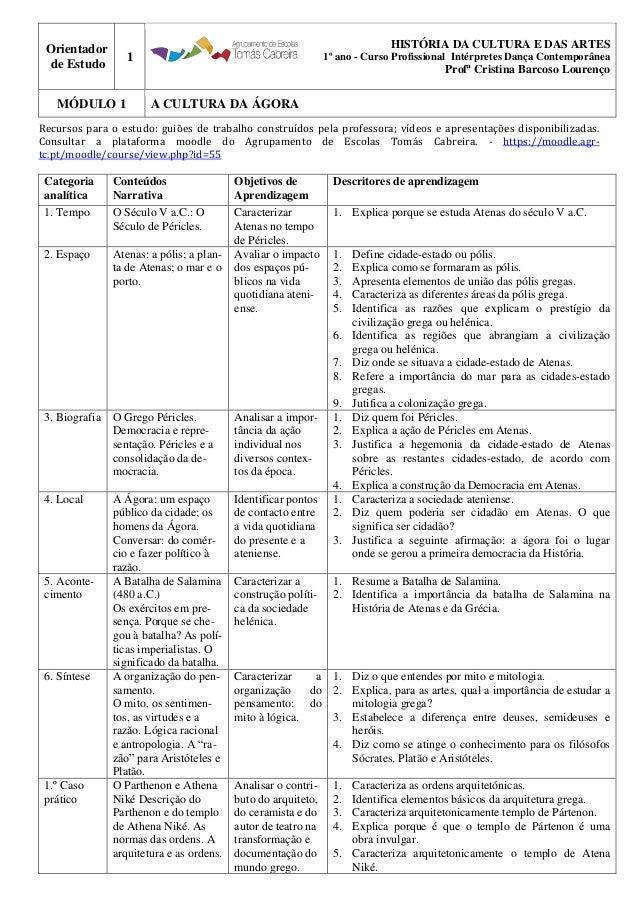Orientador de Estudo 1 HISTÓRIA DA CULTURA E DAS ARTES 1º ano - Curso Profissional Intérpretes Dança Contemporânea Profª C...