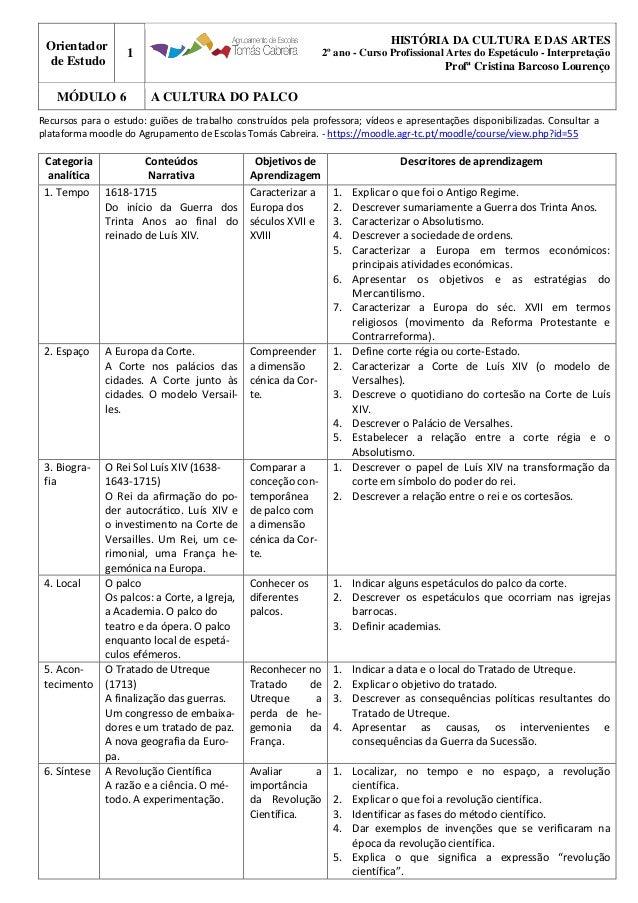 Orientador de Estudo 1 HISTÓRIA DA CULTURA E DAS ARTES 2º ano - Curso Profissional Artes do Espetáculo - Interpretação Pro...