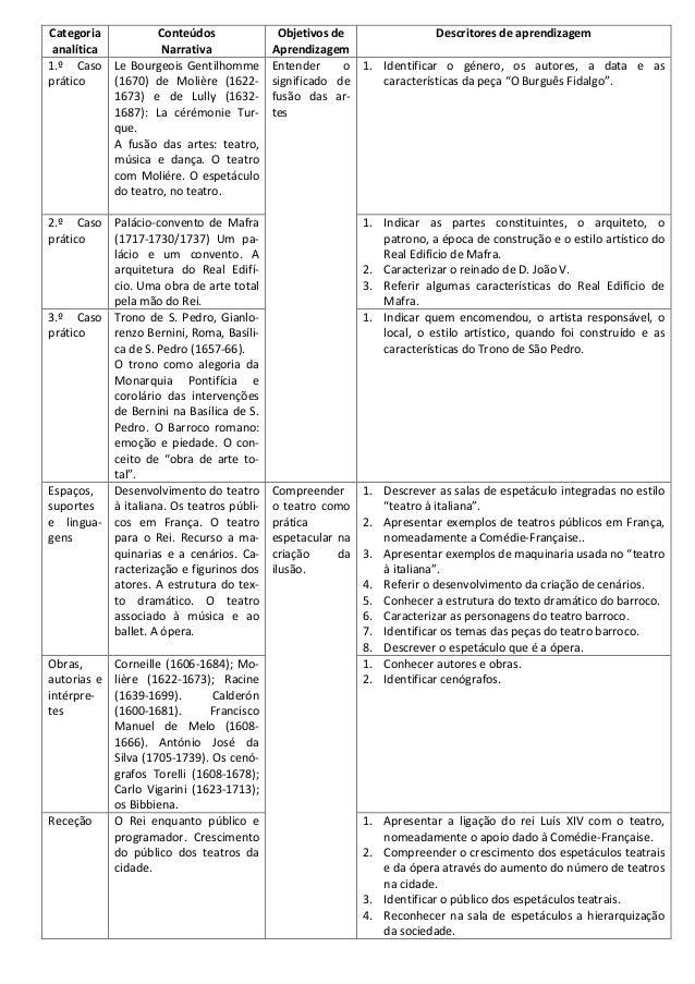 Orientador de estudo para o Módulo 6 - A Cultura do Senado Slide 2