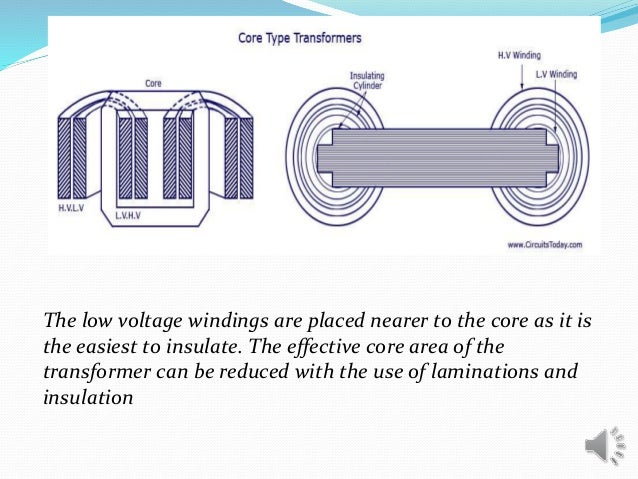 Electrical Transformer Pdf File