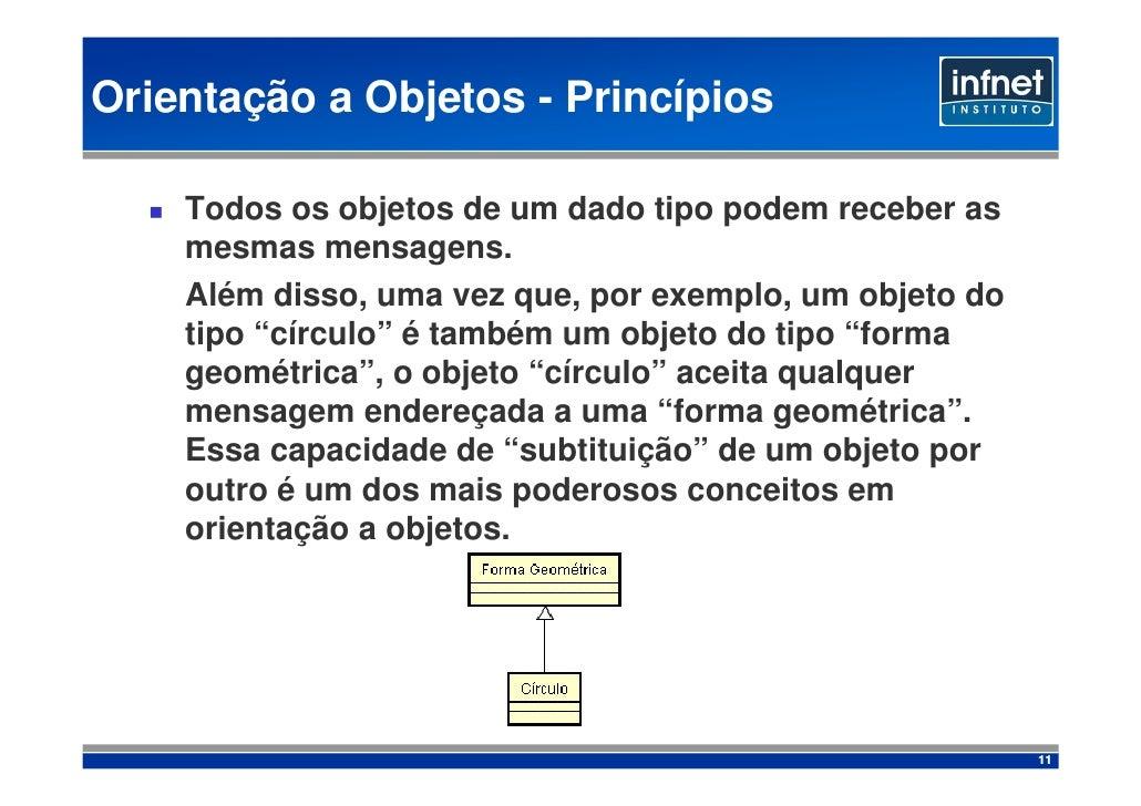 Orientação a Objetos - Princípios      Todos os objetos de um dado tipo podem receber as     mesmas mensagens.     Além di...
