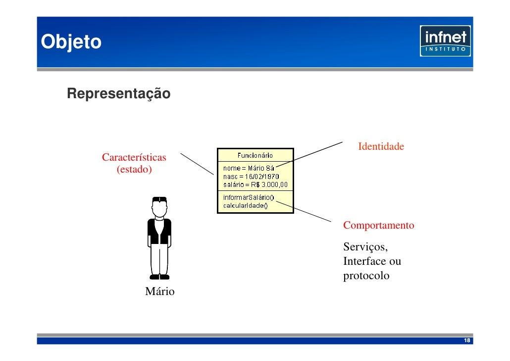 Objeto    Representação                                 Identidade          Características             (estado)       ...