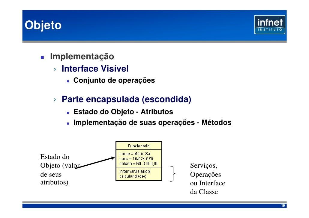 Objeto       Implementação       › Interface Visível             Conjunto de operações        › Parte encapsulada (escondi...