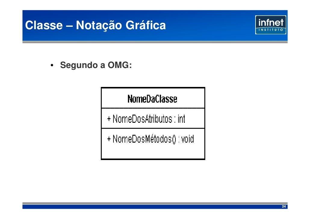 Classe – Notação Gráfica       • Segundo a OMG:                                24