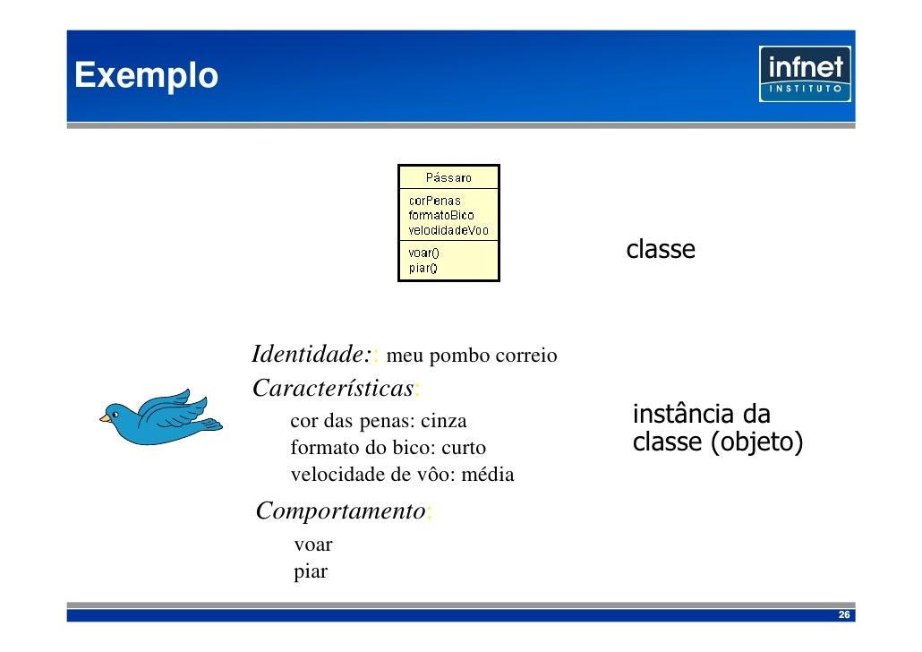 Exemplo                                               classe             Identidade:: meu pombo correio           Caracter...