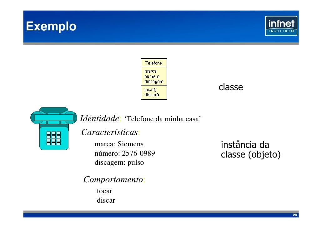 Exemplo                                                     classe             Identidade: 'Telefone da minha casa'       ...