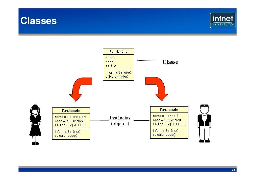 Classes                            Classe               Instâncias            (objetos)                                ...
