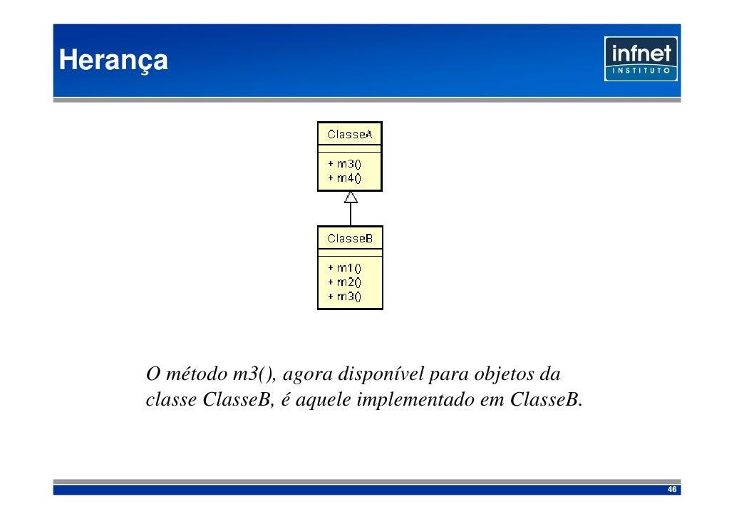 Herança          O método m3(), agora disponível para objetos da      classe ClasseB, é aquele implementado em ClasseB.   ...