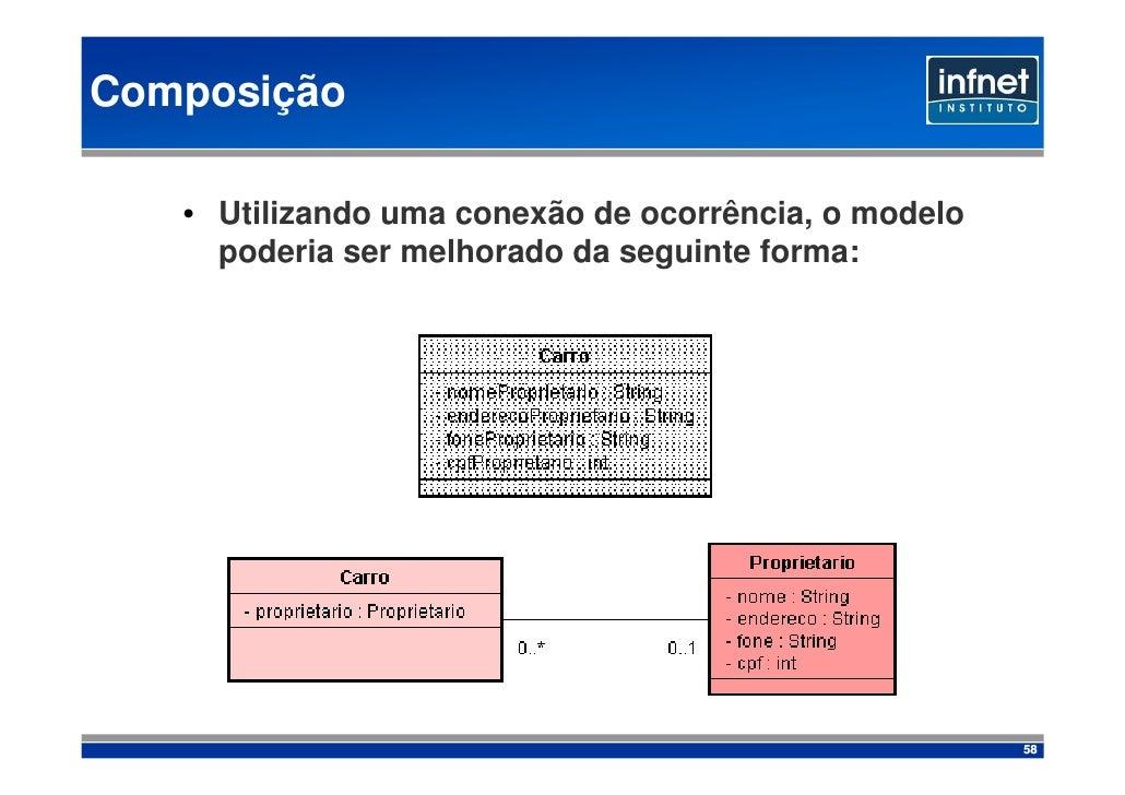 Composição     • Utilizando uma conexão de ocorrência, o modelo      poderia ser melhorado da seguinte forma:             ...
