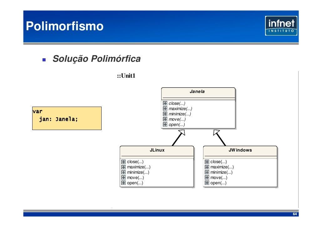 Polimorfismo         Solução Polimórfica                     ::Unit1                                                      ...