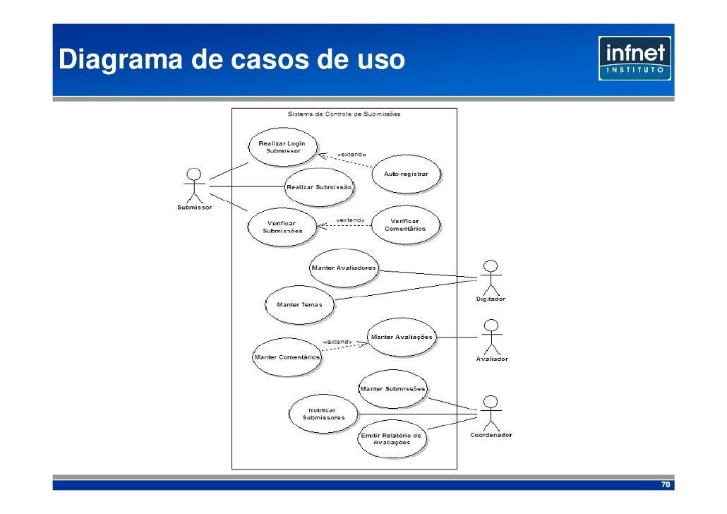 Diagrama de casos de uso                                70