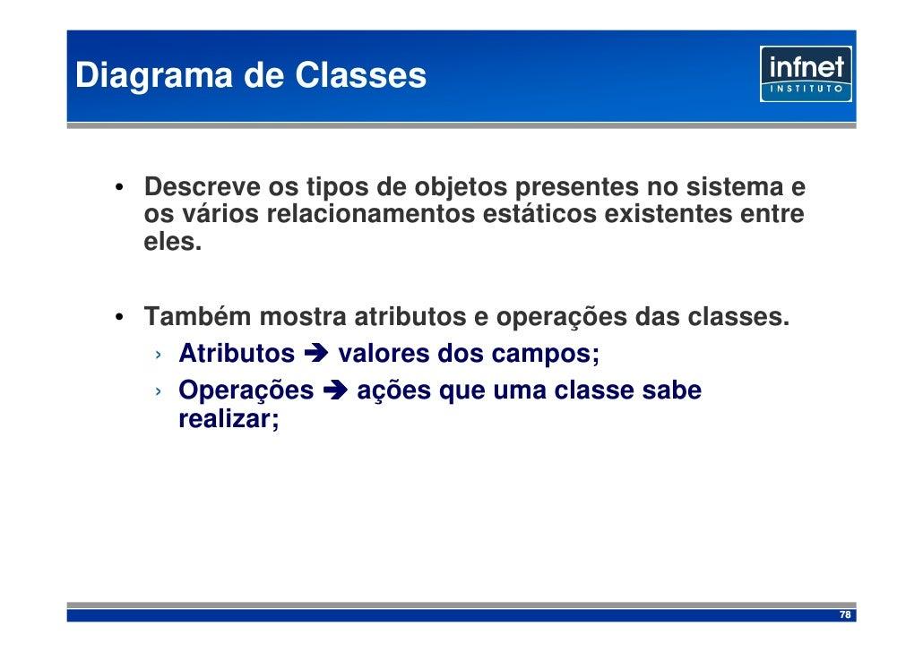 Diagrama de Classes     • Descreve os tipos de objetos presentes no sistema e     os vários relacionamentos estáticos exis...