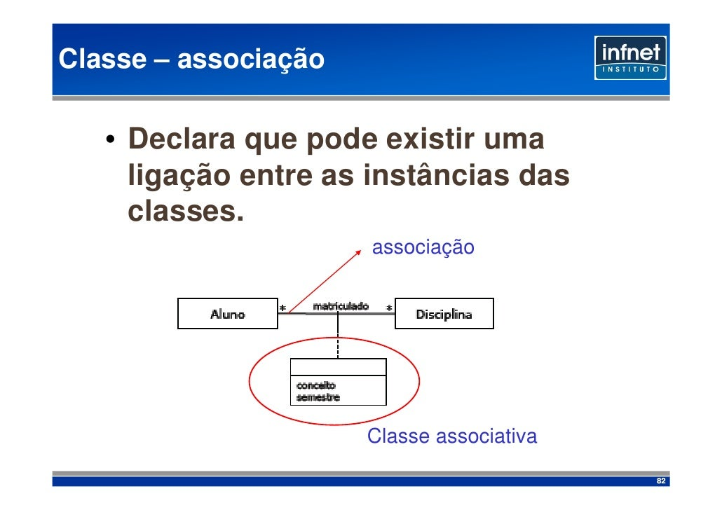 Classe – associação     • Declara que pode existir uma      ligação entre as instâncias das      classes.                 ...