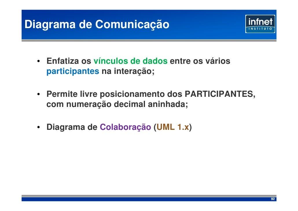 Diagrama de Comunicação     • Enfatiza os vínculos de dados entre os vários     participantes na interação;    • Permite l...
