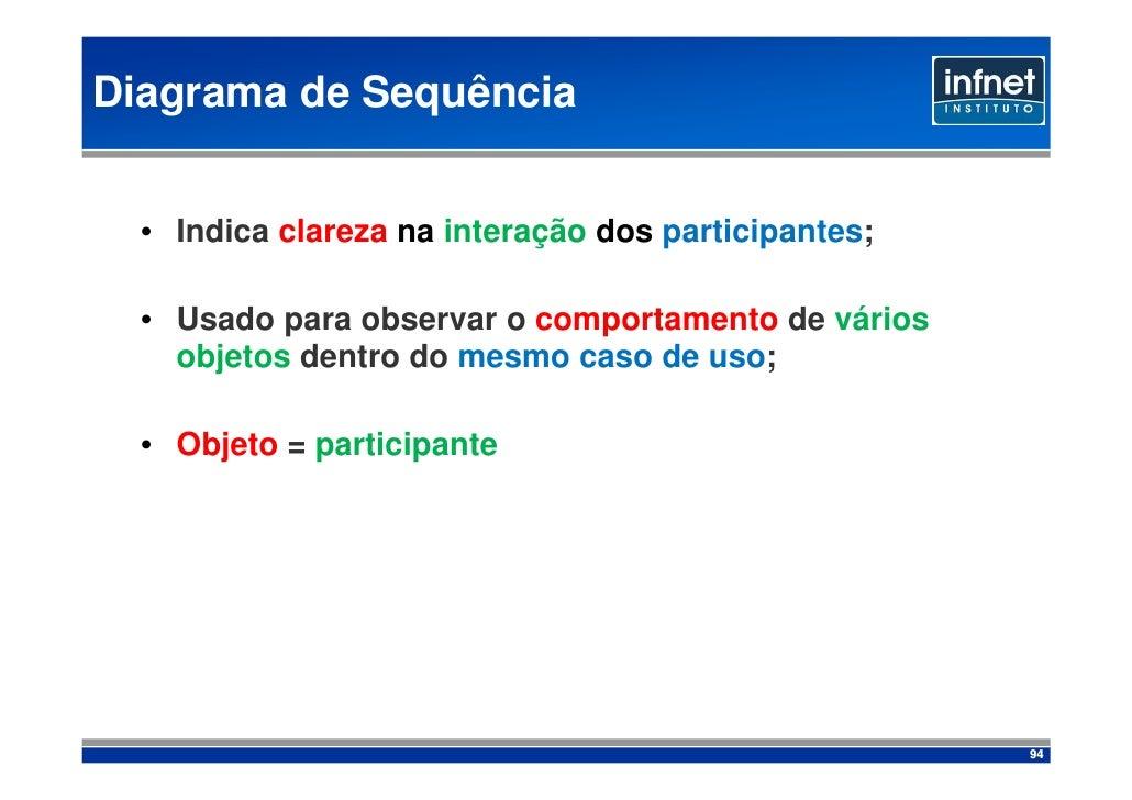 Diagrama de Sequência     • Indica clareza na interação dos participantes;    • Usado para observar o comportamento de vár...