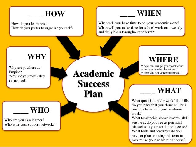Academic Intervention Planner for Struggling Students