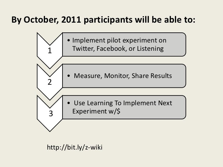 By October, 2011 participants will be able to:<br />http://bit.ly/z-wiki<br />